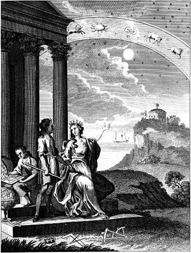astrology historical observation
