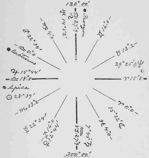 Magnus Jensen's horoscope, birth chart